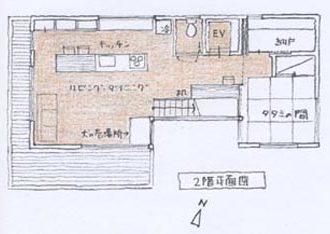 バリアフリー勘所