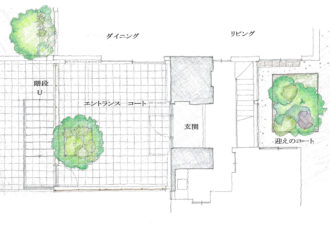 コートを生かした豊かな生活空間 その3  「八事のコートハウス」の場合3